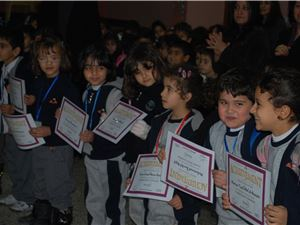 Distributing Certificates term 1